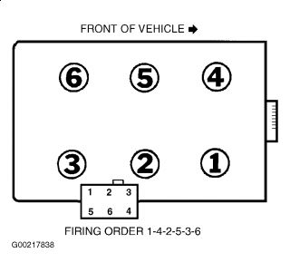 249564_Graphic_66 2002 ford windstar engine still has a back fire 2003 ford windstar spark plugs wire diagram at crackthecode.co