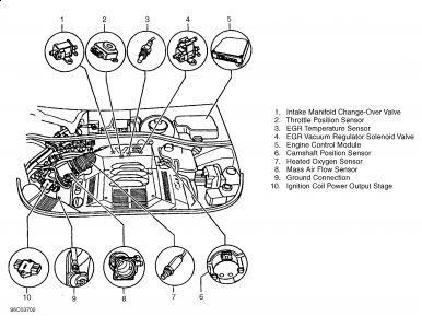 http://www.2carpros.com/forum/automotive_pictures/249564_Graphic_75.jpg