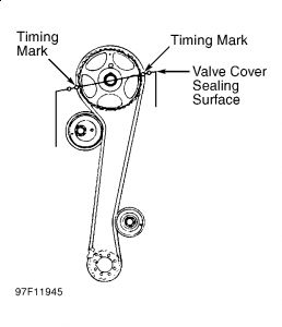 Hyundai Elantra 2002 Hyundai Elantra Timing Marks On Valve Cams And Timing together with Serpentine Belt Diagram 2010 Toyota Tundra V8 57 Liter Engine With Air Conditioner 06988 likewise T15569425 Camshaft sensor located chrysler sebring in addition Serpentine Belt Diagram 2006 Dodge Sprinter 5 Cylinder 27 Liter Engine Diesel 02430 also Serpentine Belt Diagram 2004 Buick Rendezvous V6 34 Liter Engine 00814. on hyundai engine