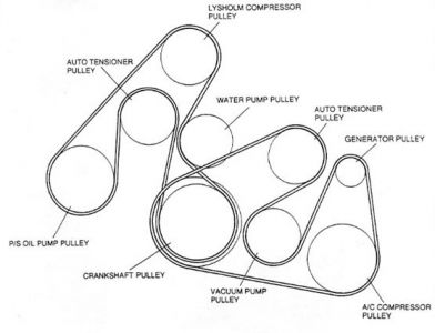 Mazda 3 2008 Mazda 3 Drive Belt Diagram on alternator replacement