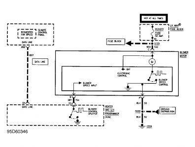 1995 deville blower motor wiring diagram wiring diagram 1997 cadillac sls blower motor inop my husband has been working ge blower motor wiring diagram 1995 deville blower motor wiring diagram asfbconference2016 Images