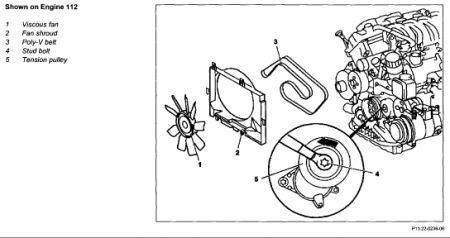 mercedes benz cdi engine diagram 1999 other mercedes benz models serpetine belt diagram 1999 mercedes benz ml320 engine diagram #13