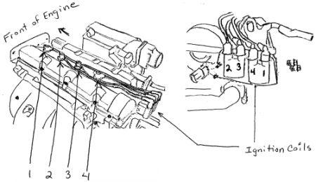 Spark Plug Diagram: Spark Plug Wiring Diagram for a 2.4 Kia ... on