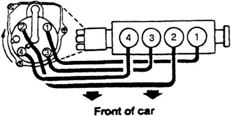 Honda Accord 1998 Honda Accord Spark Plugs on 95 honda civic distributor wiring diagram