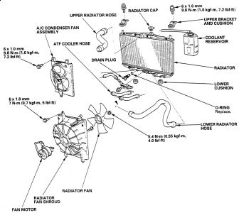 97 Honda Accord Engine Cooling Fan Wiring Diagram Wiring Diagram Log Time Super A Time Super A Superpolobio It