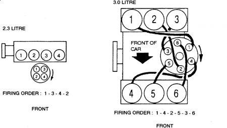 1985 Ford Tempo Spark Plug Wires: I Took the Spark Plug ...