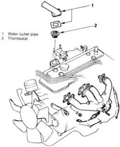 Isuzu Rodeo Thermostat Location On 03 on 99 cavalier fuse box diagram