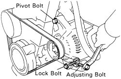 1996 toyota corolla how to remove power steering belt most are similar to diagram below