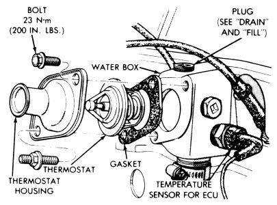 Dodge Dakota Alternator Wiring Diagram