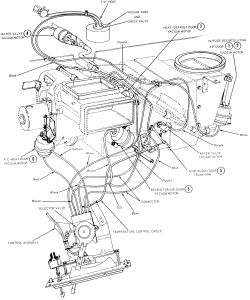 In A Manual Equipped Car Substitute The Neutral Safety Switch With A Clutch Safety Switch Chevy Starter Wiring Diagram moreover 1966 Mustang Under Dash Wiring Diagram furthermore 2005 Jeep Grand Cherokee Head Gasket Engine Diagram Html as well Ford Taurus Orifice Tube Location furthermore E 150. on mercury vacuum diagram