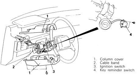 1986 dodge ram ignition switch electrical problem 1986 dodge ram. Black Bedroom Furniture Sets. Home Design Ideas