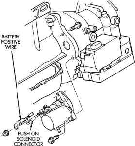 1996 dodge stratus starter how do you remove and replace. Black Bedroom Furniture Sets. Home Design Ideas