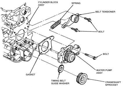 1988 ford escort water pump how to replace water pump on 1988 Ford F-150 Water Pump Diagram