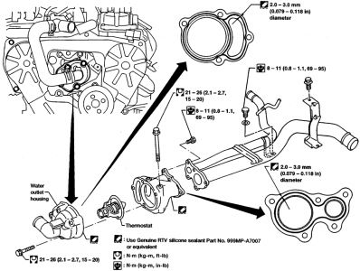Nissan Quest 2000 Nissan Quest Water Thermostat on 2005 lincoln ls cooling system diagram