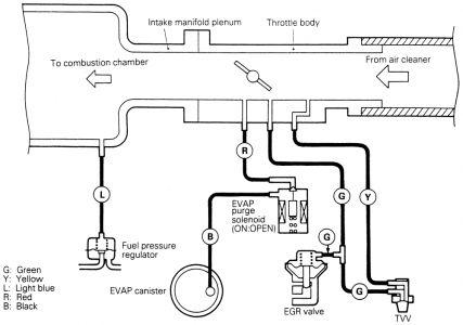 1991 mitsubishi galant vaccum hose  i have a vaccum hose