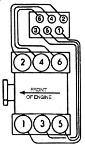 1987 pontiac bonneville spark plugs wiring engine mechanical the vin indicated for each diagram is the 8th digit in your vin 3 8l vin b and 3 engines firing order 1 6 5 4 3 2 distributorless ignition system