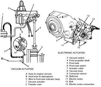 2001 Chevy S10 Zr2 Engine on chevy s10 wiring diagrams automotive