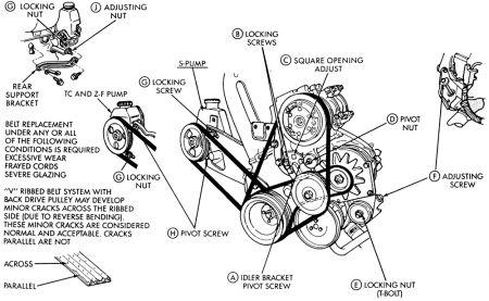 89 cadillac brougham fuse box diagram 1990 plymouth sundance altenator belt tightening how do i  1990 plymouth sundance altenator belt tightening how do i