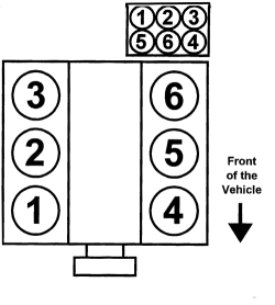 Ford Ranger 4 0 Engine Diagram Cylinder Arangement - Coleman Thermostat  Heat Only Wiring Diagram Free Download sonycdx-wirings.au-delice-limousin.fr | Ford Mustang Wiring Diagram Explorer 4 0 Firing |  | Bege Wiring Diagram - Bege Wiring Diagram Full Edition