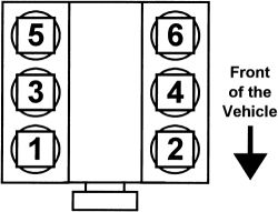 2005 sebring transmission parts diagram wiring diagram for car 3400 v6 engine sensor locations moreover dodge stratus 2 4l dohc engine diagram also chrysler lhs