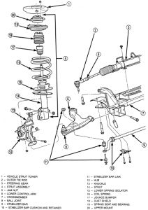 2005 Dodge Neon Front Suspension Diagram Free Wiring Diagram For You