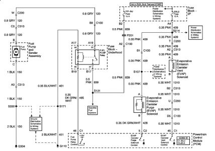 Wiring Diagram For 2003 Chevrolet Cavalier - wiring diagram ... on