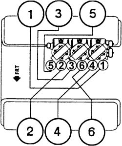 Toyota 3400 Engine Diagram furthermore T13232241 1997 buick park ave 3 8l v 6 further Pontiac Other 1995 Pontiac Gran Prix 31 Litre V6 as well 2005 Mazda 3 Engine Diagram as well Chevrolet Malibu 2001 Chevy Malibu Firing Order. on 3400 v6 engine diagram