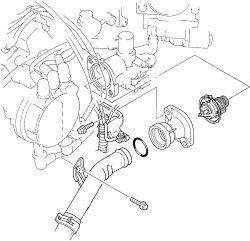 Mazda 6 4 Cylinder Thermostat Location