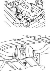 Nissan Frontier 1998 Nissan Frontier Fuel Filter on wiring diagram 2001 nissan xterra
