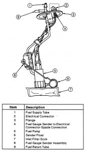 1999 Ford Ranger in Tank Fuel Pump Components