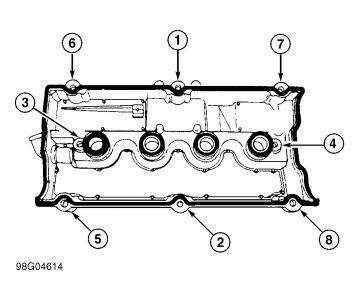 Chrysler Cirrus Fuse Box