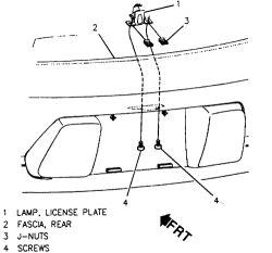 2000 pontiac sunfire license plate bulbs how do you. Black Bedroom Furniture Sets. Home Design Ideas