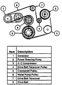 Ford Windstar 2001 Ford Windstar Waterpump