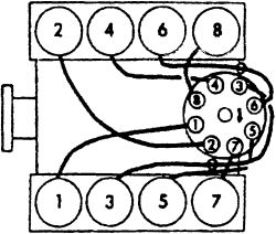 V8 Engine Firing Order on dodge 360 firing order diagram