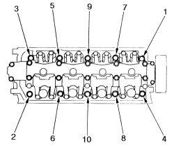 http://www.2carpros.com/forum/automotive_pictures/261618_1_42.jpg
