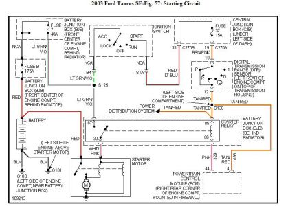 ford radio wiring diagram for 1998 ford taurus 1998 ford taurus starter wiring diagram - wiring diagram ... 1998 ford taurus wiring harness