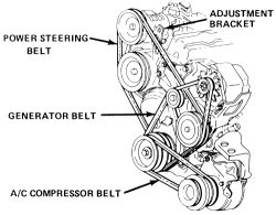 1985 Chevy Cavalier Belt Diagram: Engine Mechanical ...