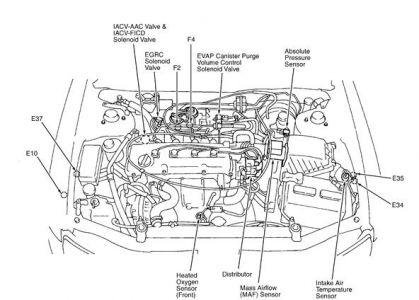 1999 Nissan Altima Engine Diagram - Wiring Harness Explanation - enginee- diagrams.yenpancane.jeanjaures37.fr | 99 Nissan Altima Engine Diagram |  | Wiring Diagram Resource