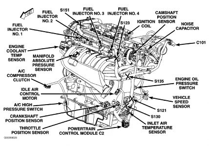 Please Help With Check Gauges Problem Dodge Ram Forum Ram Regarding 2004 Dodge Durango Engine Diagram together with P 0900c152800a98e2 besides Dodge Neon 2005 Dodge Neon Where Is It as well Wiring furthermore 2004 Mazda 6 Cylinder Diagram. on jeep cherokee oil pressure switch