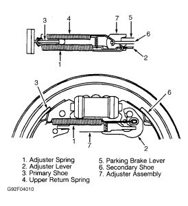 2000 saturn sl2 replace rear brake shoes brakes problem 2000 rh 2carpros com Neptune Diagram Neptune Diagram