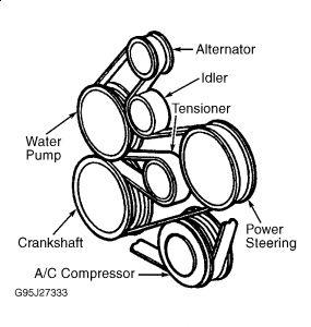 Serpentine Belt Replacement: How Do I Loosen a Serpentine Belt on ... | Windstar Engine Diagram |  | 2CarPros
