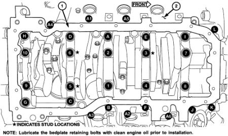 Removing An Oil Pan: How Do I Remove An Oil Pan From a 2005 Dodge