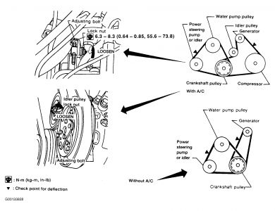 T8582274 Thermostat located as well Kia Power Window Switch Replacement further P 0996b43f8037fcb0 besides Nissan Altima Air Fuel Ratio Sensor Location additionally Nissan Vg33 Engine Diagram. on nissan frontier water pump location