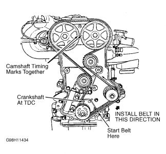1c9qt Need Serpentine Belt Diagram 07 Jeep  pass additionally Replace Input Shaft Bearing 2011 Dodge Grand Caravan in addition 1996 Jeep Cherokee Heater Control Wiring Diagram together with Discussion T4558 ds628422 further Kenworth Blower Motor Diagram. on 2011 dodge avenger belt diagram