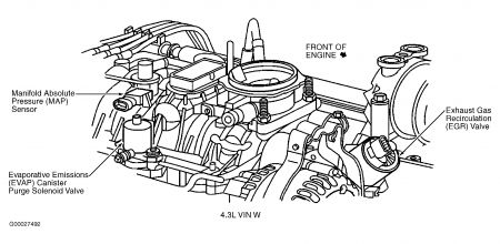 blazer engine diagram wiring diagrams