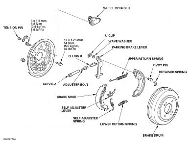 2014 Nissan Rogue 2 5l Serpentine Belt Diagram as well Need Diagram Of Vacuum Lines For 350 Chevy Eng likewise Honda 3 2 Cylinder Diagram additionally Garage Ignition furthermore 291775391631. on 2016 honda accord new model