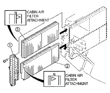 Cabin Air Filter Location 2013 Mazda 3