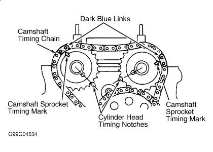 Geo Tracker Cylinder Head Diagram