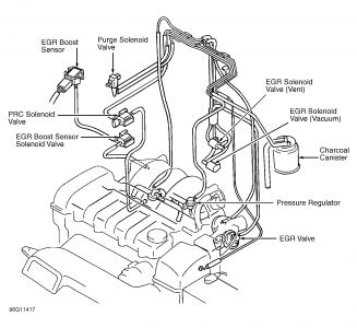 Wiring Diagram For 1999 Mazda B3000