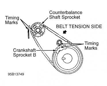 2002 mitsubishi eclipse setting timing my timing belt. Black Bedroom Furniture Sets. Home Design Ideas